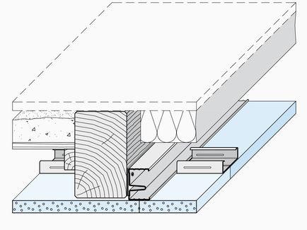 Holzskelettbau detail  Knauf - Knauf Holzbalkendecken-Systeme