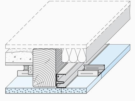 Holzrahmenbau deckenaufbau  Knauf - Knauf Holzbalkendecken-Systeme