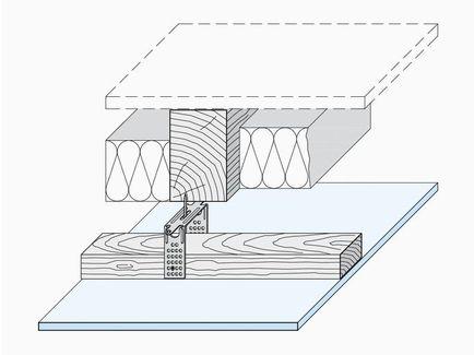 Holzbau detail decke  Knauf - Knauf Holzbalkendecken-Systeme