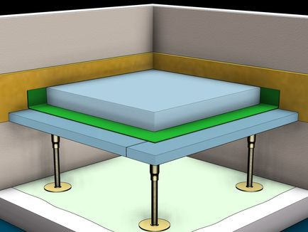 knauf knauf fliessestrich systeme. Black Bedroom Furniture Sets. Home Design Ideas