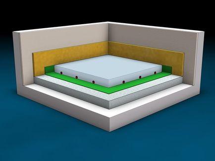 knauf d nnschichtiger heizestrich. Black Bedroom Furniture Sets. Home Design Ideas