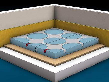 knauf knauf fertigteilestrich systeme. Black Bedroom Furniture Sets. Home Design Ideas
