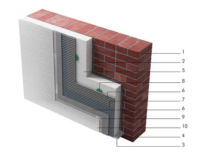 Картинки по запросу Устройство фасада по технологии КНАУФ - Теплая стена