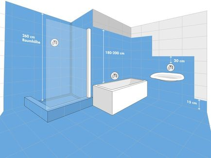 knauf - bad abdichten, Badezimmer