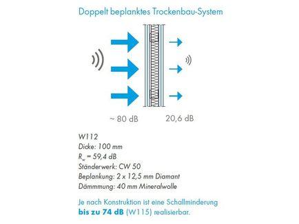 Top Knauf - Knauf-Schallschutz DP56